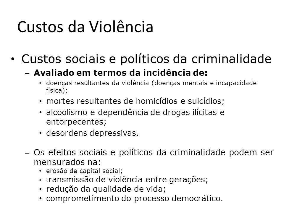 Custos da Violência Custos sociais e políticos da criminalidade