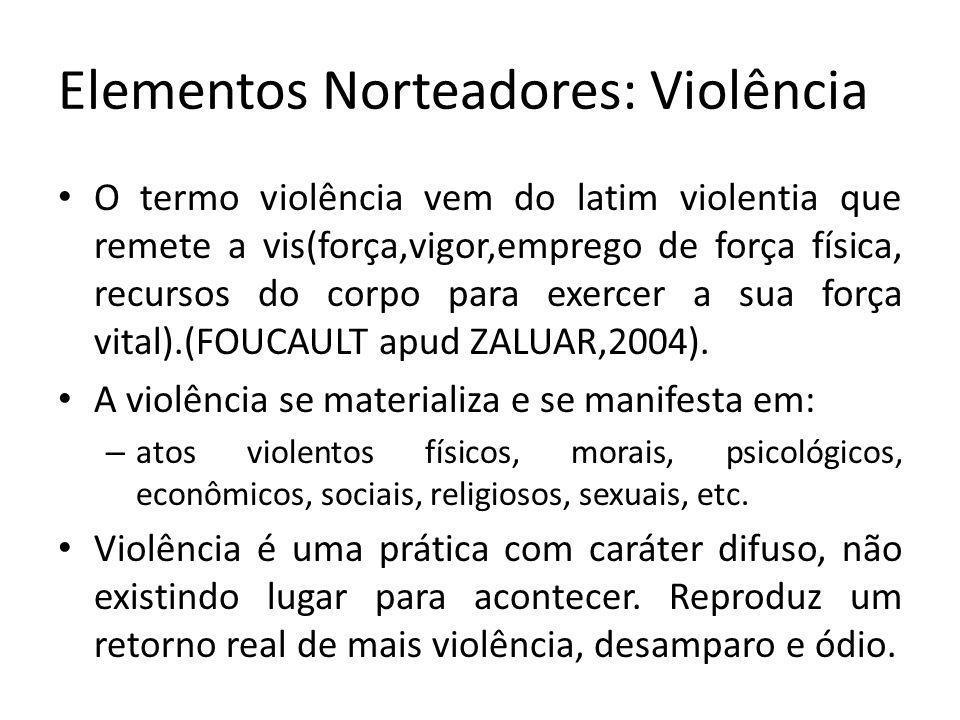 Elementos Norteadores: Violência