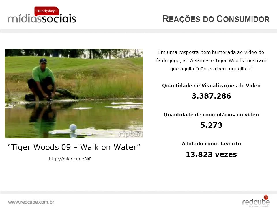 Reações do Consumidor Tiger Woods 09 - Walk on Water 3.387.286 5.273