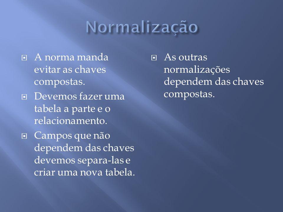 Normalização A norma manda evitar as chaves compostas.