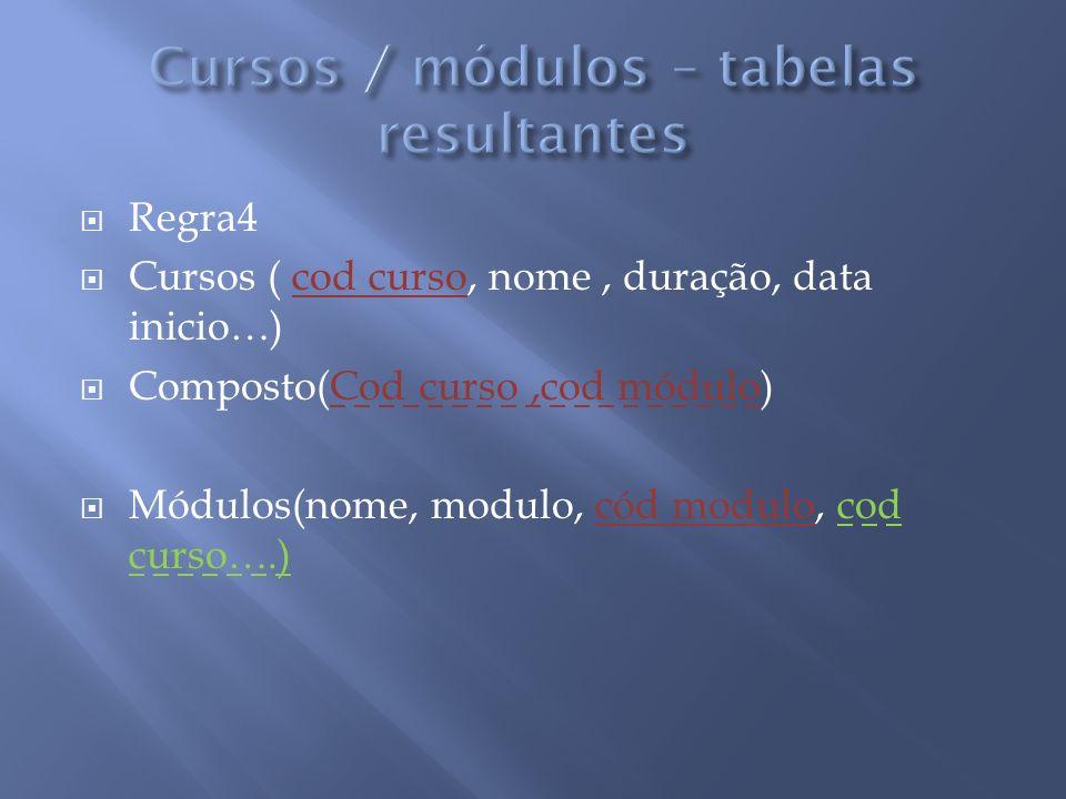 Cursos / módulos – tabelas resultantes