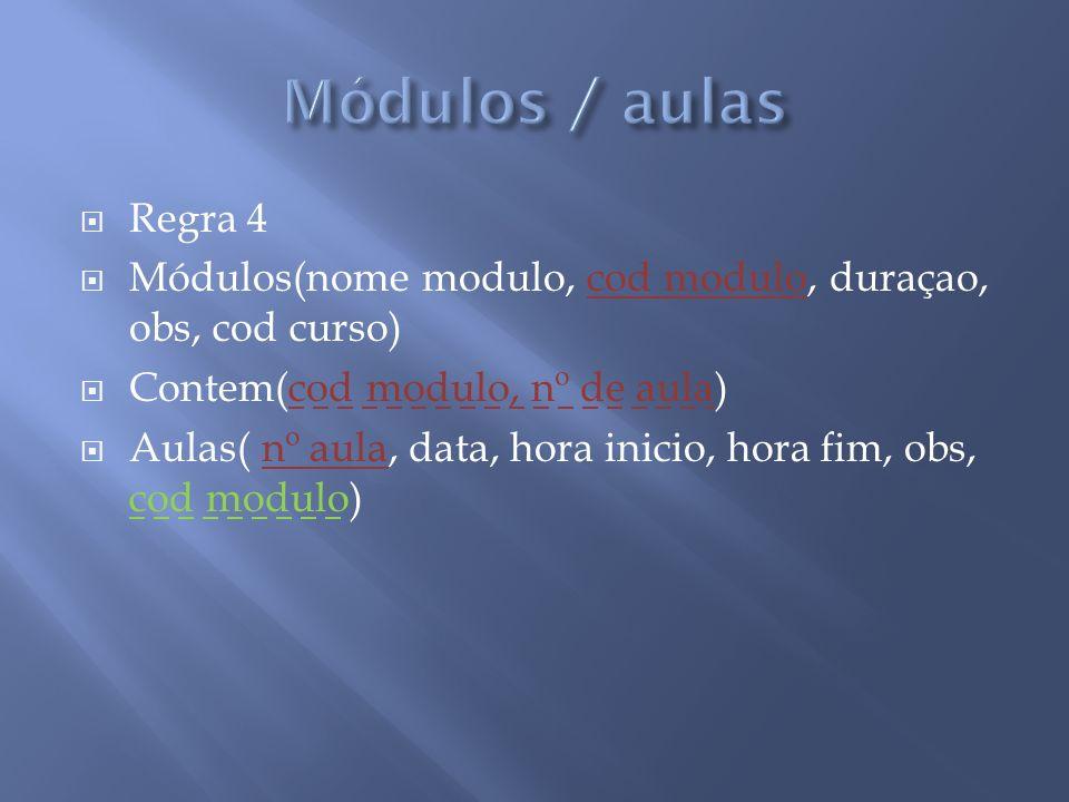 Módulos / aulas Regra 4. Módulos(nome modulo, cod modulo, duraçao, obs, cod curso) Contem(cod modulo, nº de aula)