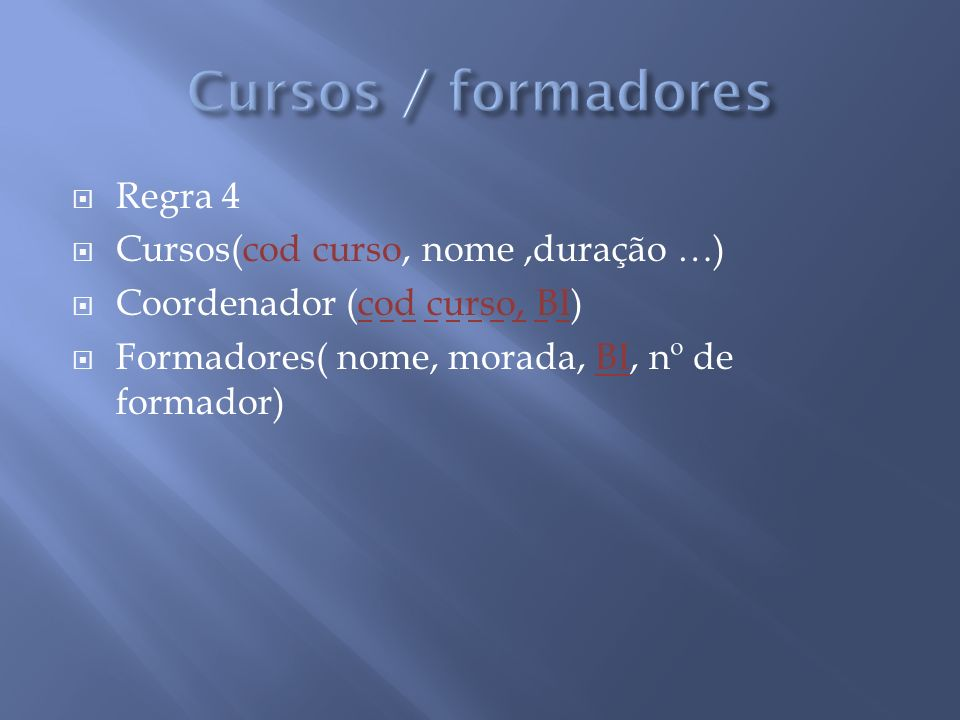 Cursos / formadores Regra 4 Cursos(cod curso, nome ,duração …)