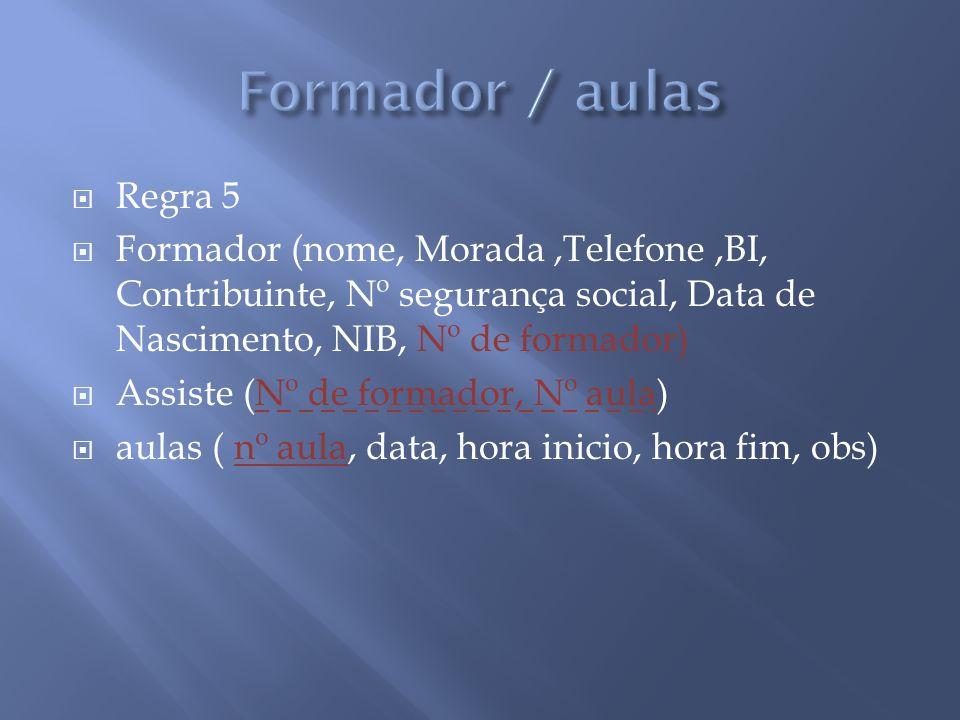 Formador / aulas Regra 5. Formador (nome, Morada ,Telefone ,BI, Contribuinte, Nº segurança social, Data de Nascimento, NIB, Nº de formador)