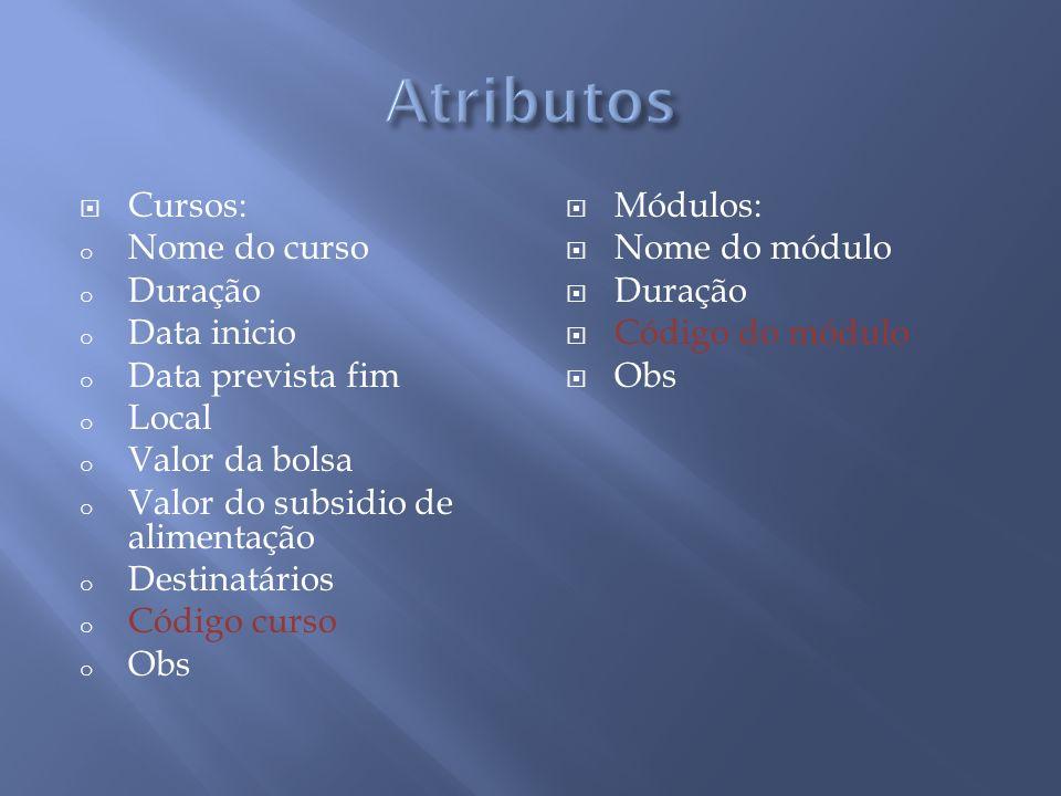 Atributos Cursos: Nome do curso Duração Data inicio Data prevista fim