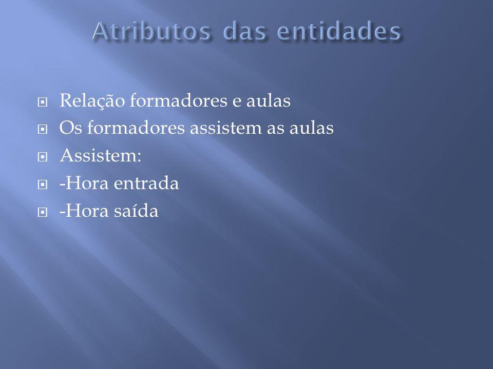 Atributos das entidades