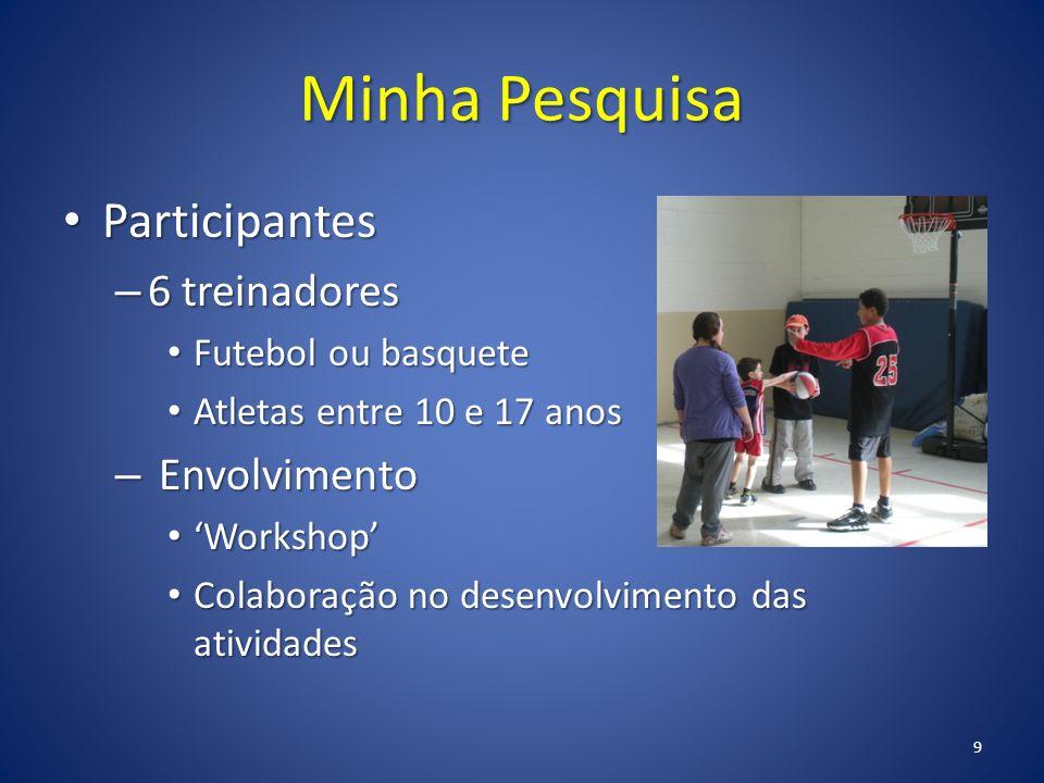 Minha Pesquisa Participantes 6 treinadores Envolvimento