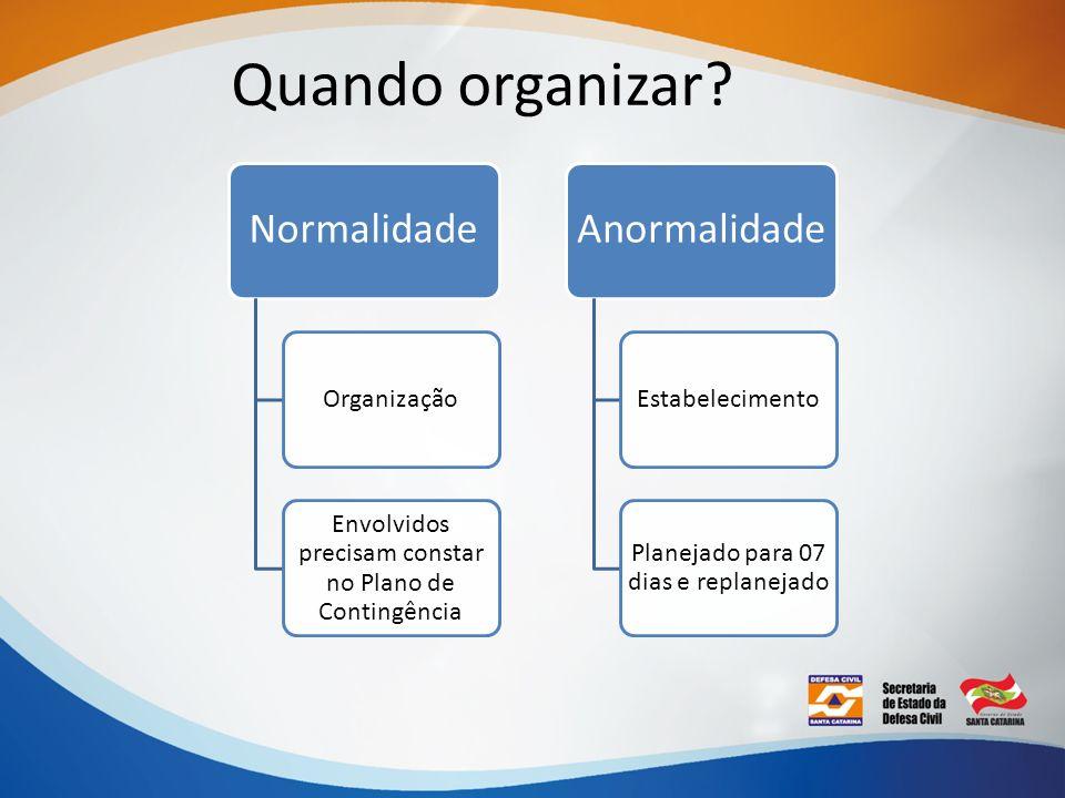 Quando organizar Normalidade Anormalidade Organização