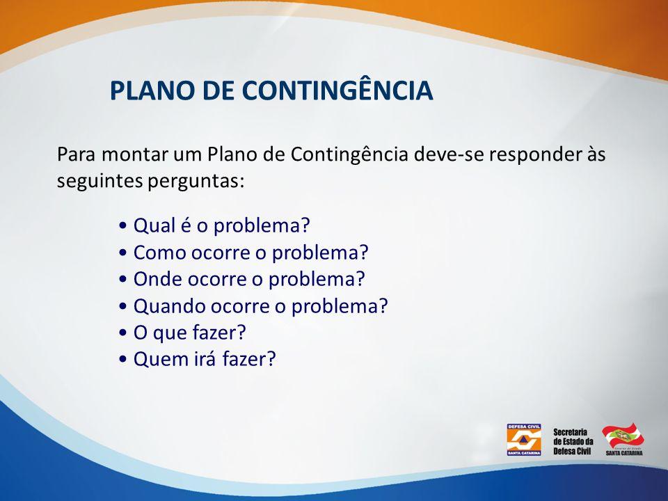 PLANO DE CONTINGÊNCIA Para montar um Plano de Contingência deve-se responder às seguintes perguntas: