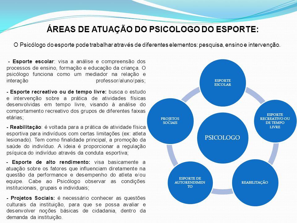 ÁREAS DE ATUAÇÃO DO PSICOLOGO DO ESPORTE: