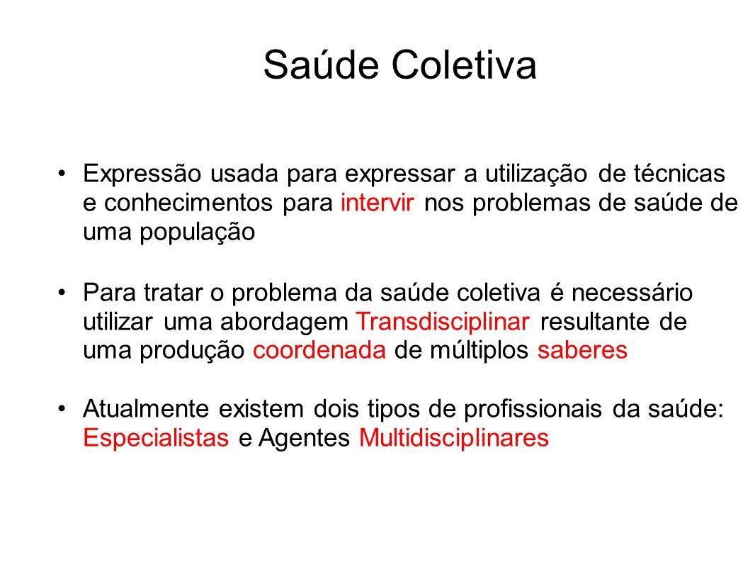 Saúde Coletiva Expressão usada para expressar a utilização de técnicas e conhecimentos para intervir nos problemas de saúde de uma população.