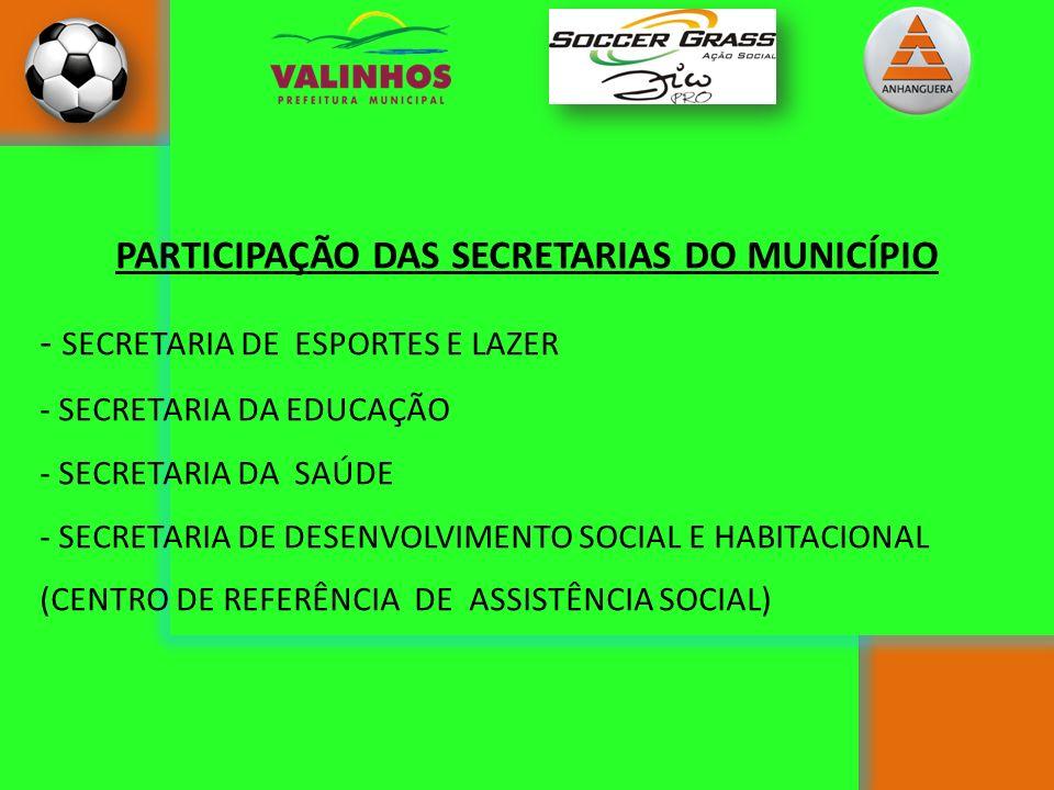 PARTICIPAÇÃO DAS SECRETARIAS DO MUNICÍPIO