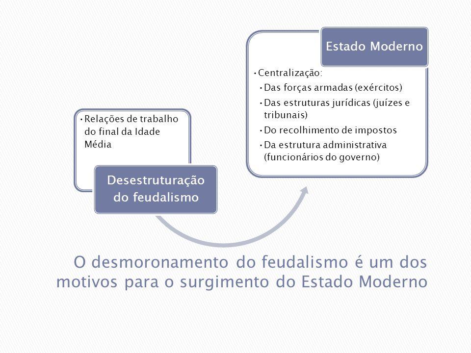 Desestruturação do feudalismo