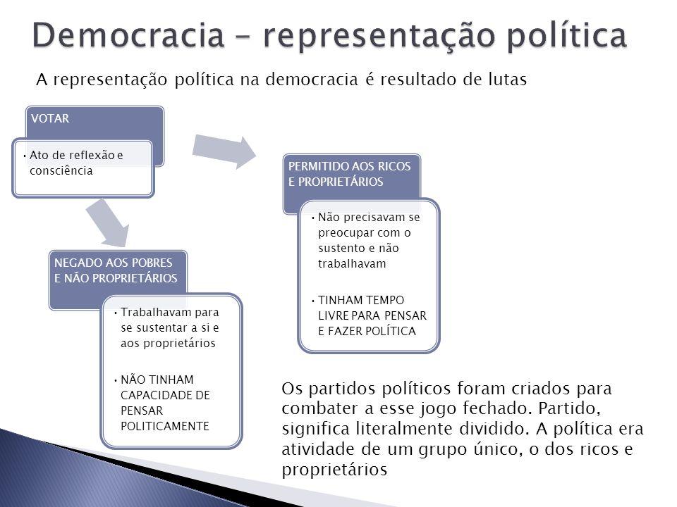 Democracia – representação política