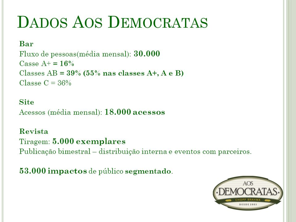 Dados Aos Democratas 53.000 impactos de público segmentado. Bar