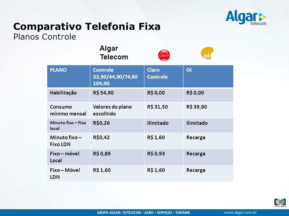 Comparativo Telefonia Fixa Planos Controle