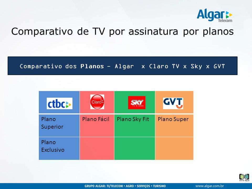 Comparativo dos Planos - Algar x Claro TV x Sky x GVT