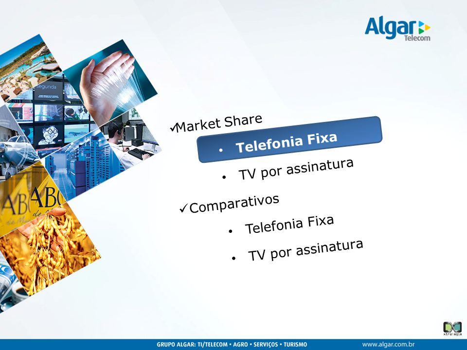 Market Share Telefonia Fixa TV por assinatura Comparativos