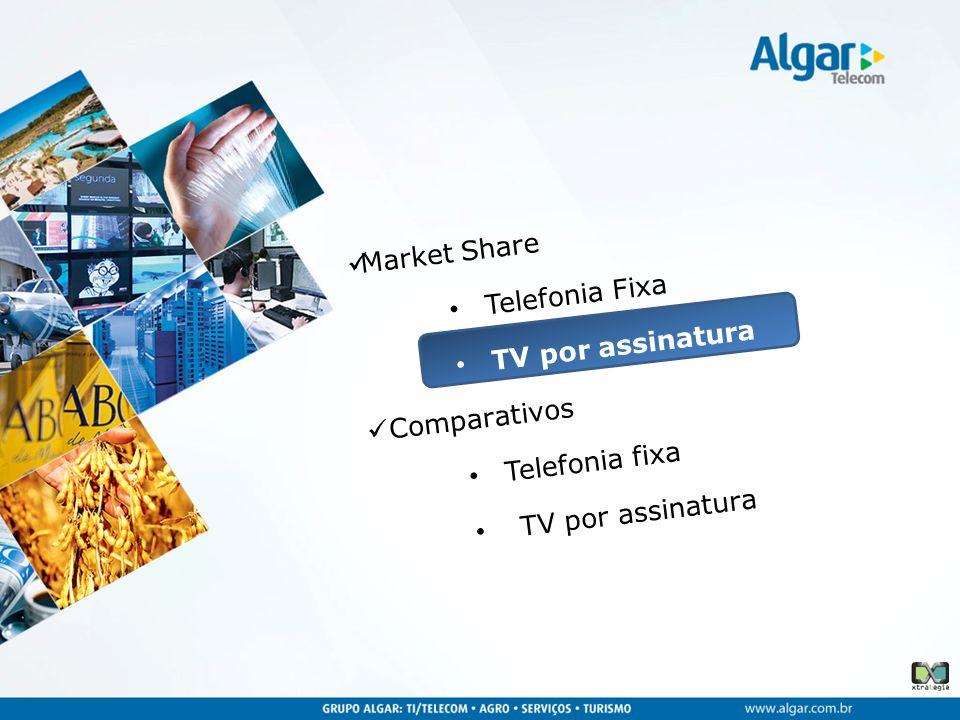 Market Share Telefonia Fixa TV por assinatura Comparativos Telefonia fixa
