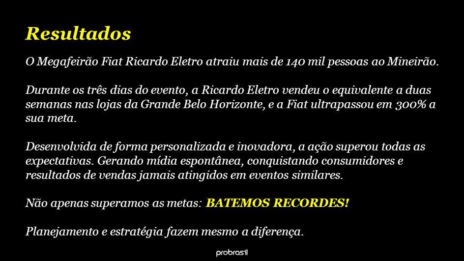 Resultados O Megafeirão Fiat Ricardo Eletro atraiu mais de 140 mil pessoas ao Mineirão.