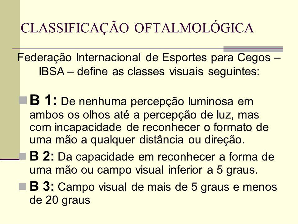 CLASSIFICAÇÃO OFTALMOLÓGICA