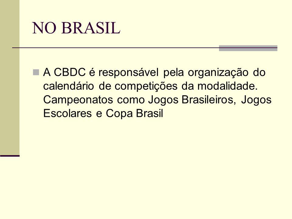 NO BRASIL