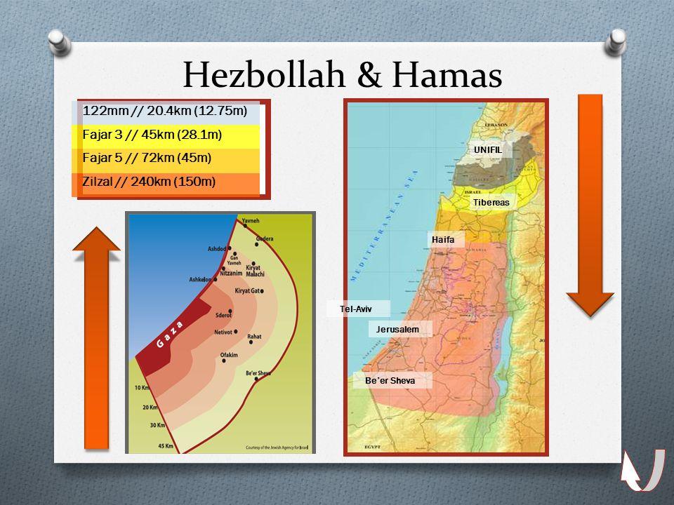 Hezbollah & Hamas 122mm // 20.4km (12.75m) Fajar 3 // 45km (28.1m)