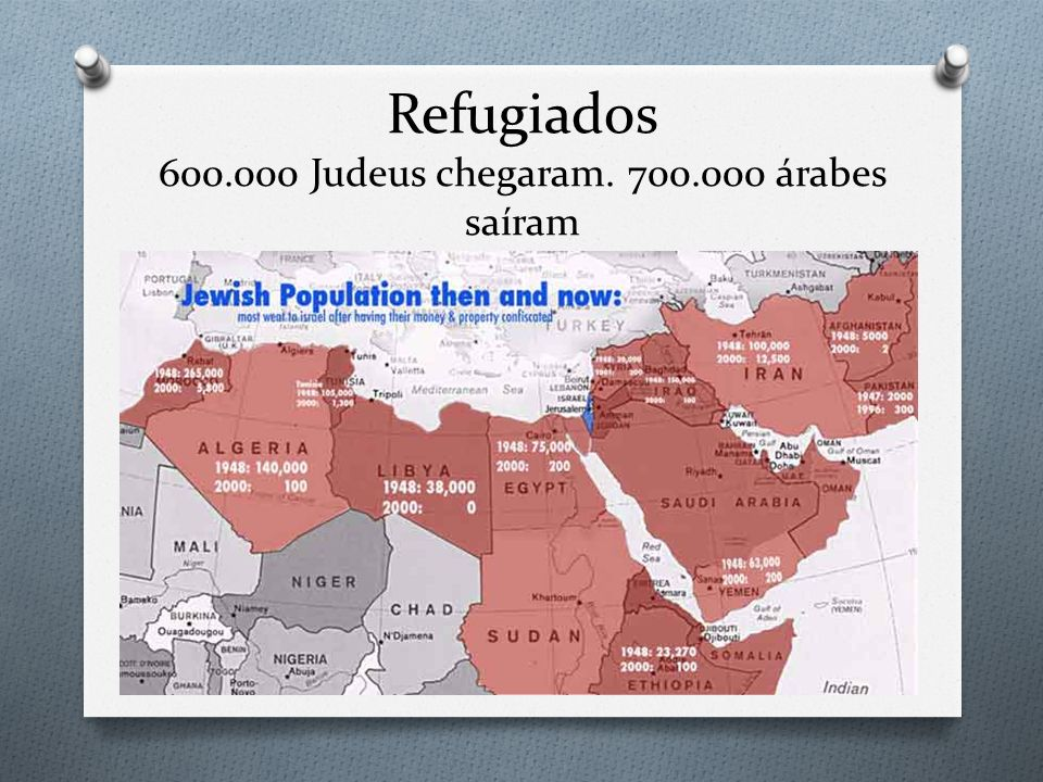 Refugiados 600.000 Judeus chegaram. 700.000 árabes saíram