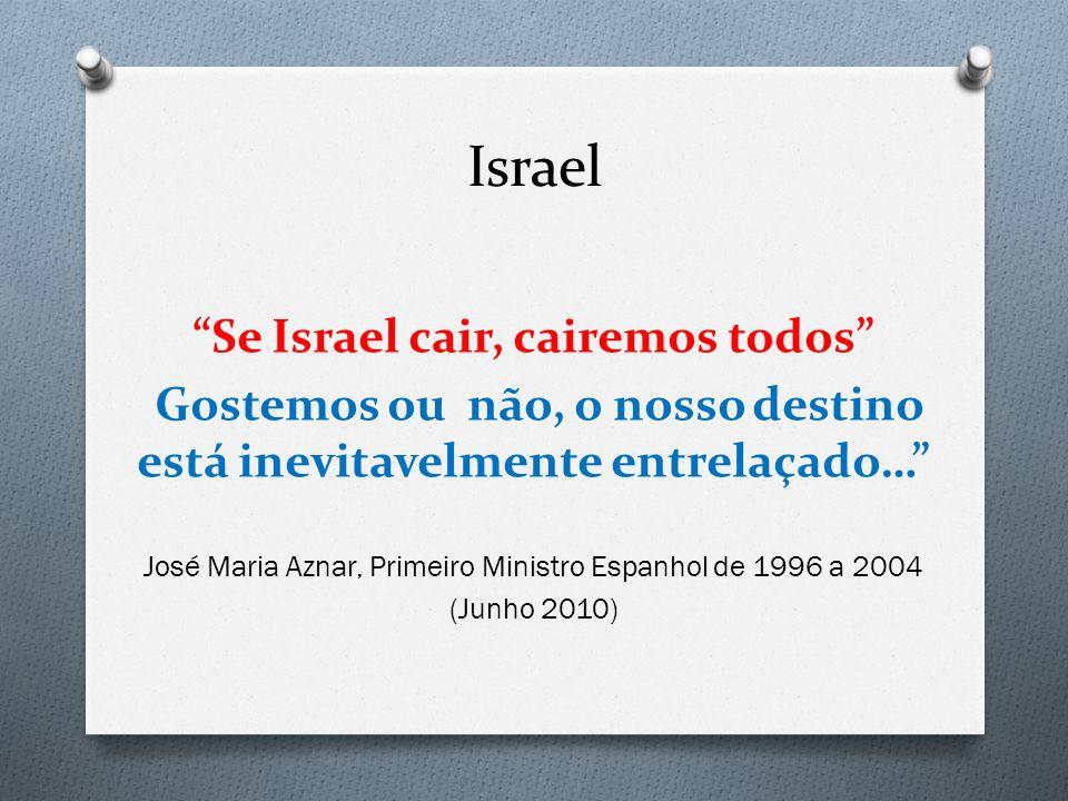 Israel Se Israel cair, cairemos todos