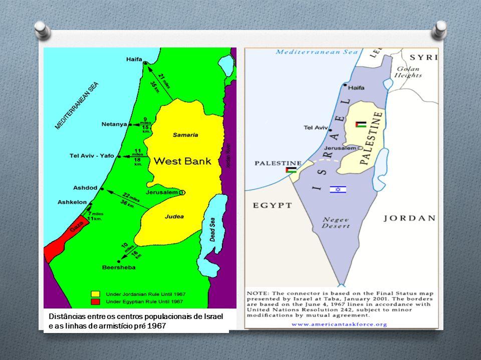 Distâncias entre os centros populacionais de Israel e as linhas de armistício pré 1967
