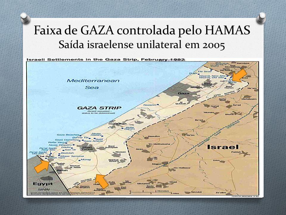 Faixa de GAZA controlada pelo HAMAS Saída israelense unilateral em 2005