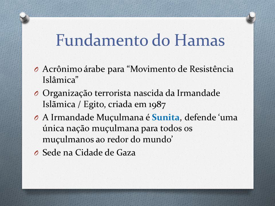 Fundamento do Hamas Acrônimo árabe para Movimento de Resistência Islâmica