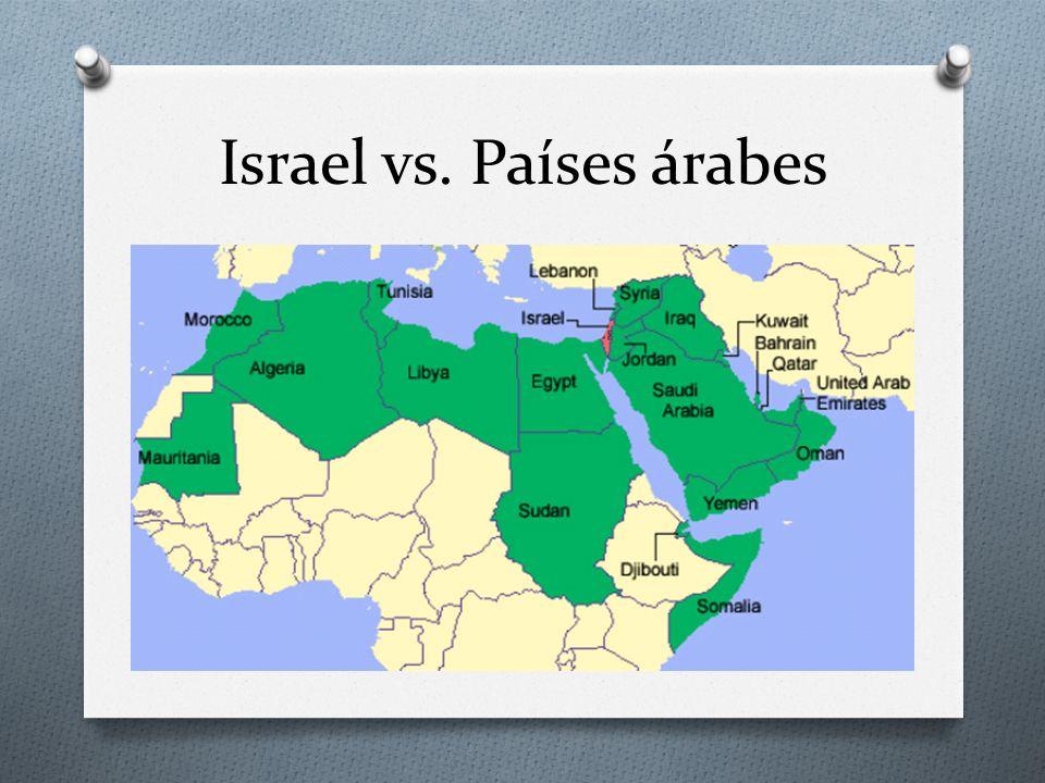 Israel vs. Países árabes