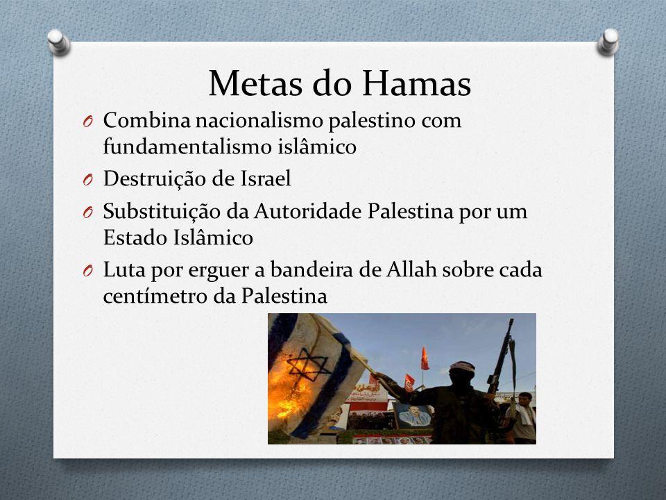 Metas do Hamas Combina nacionalismo palestino com fundamentalismo islâmico. Destruição de Israel.