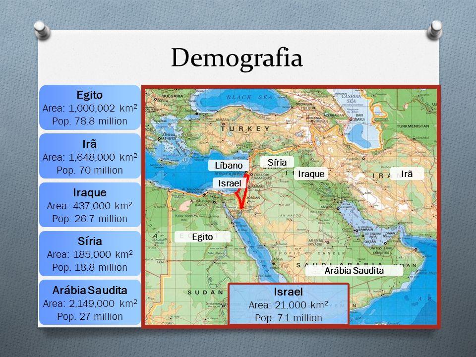 Demografia Egito Irã Iraque Síria Arábia Saudita Israel