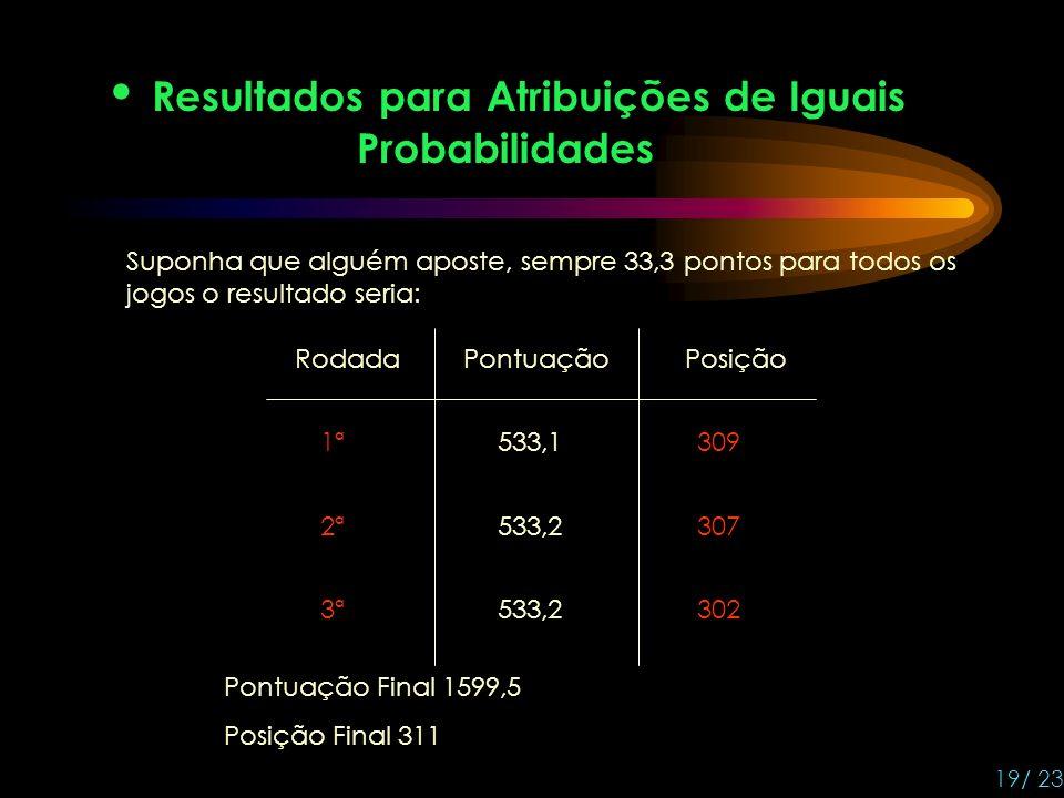 Resultados para Atribuições de Iguais Probabilidades