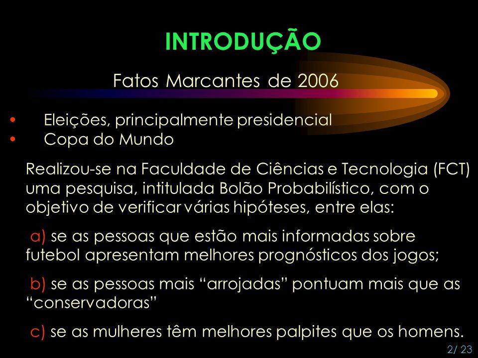 INTRODUÇÃO Fatos Marcantes de 2006