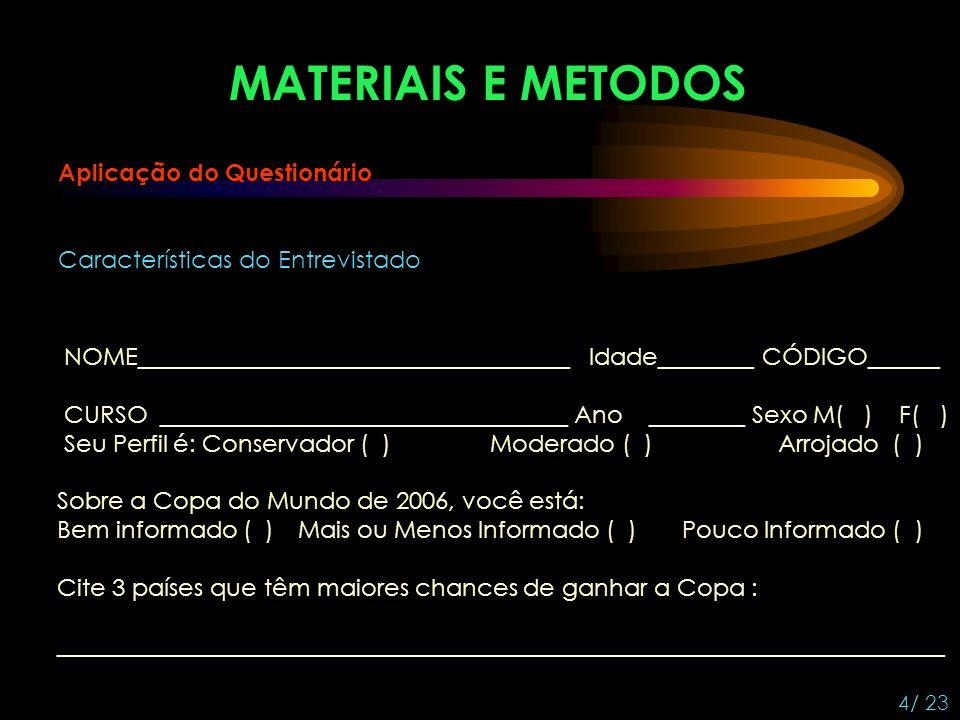 MATERIAIS E METODOS Aplicação do Questionário