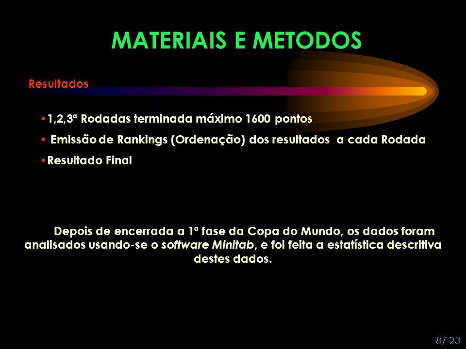 MATERIAIS E METODOS Resultados