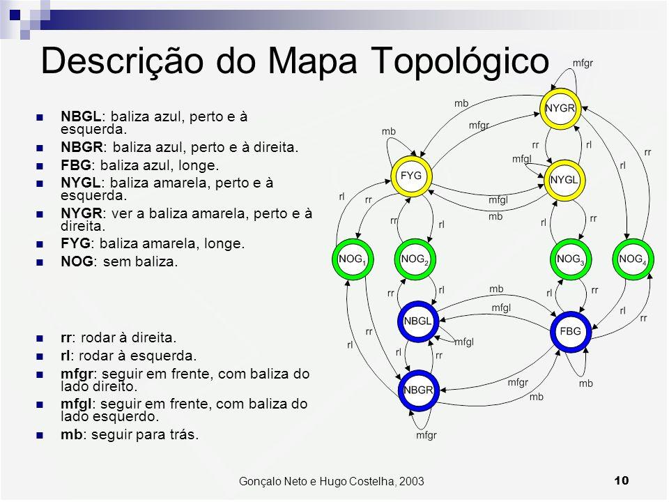 Descrição do Mapa Topológico