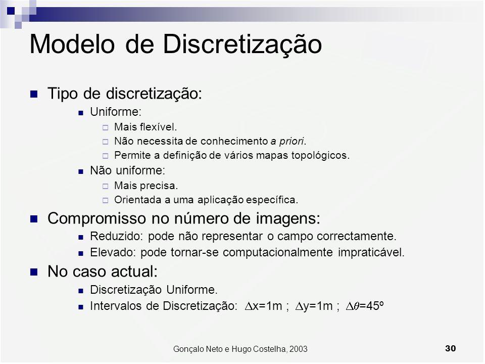 Modelo de Discretização