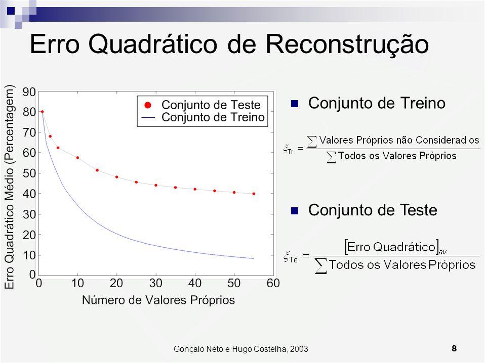 Erro Quadrático de Reconstrução