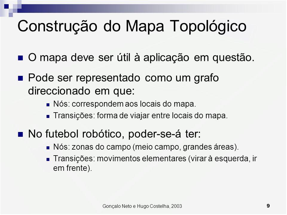 Construção do Mapa Topológico