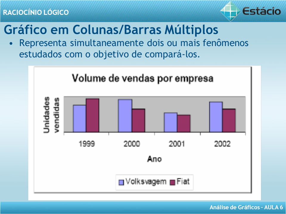 Gráfico em Colunas/Barras Múltiplos