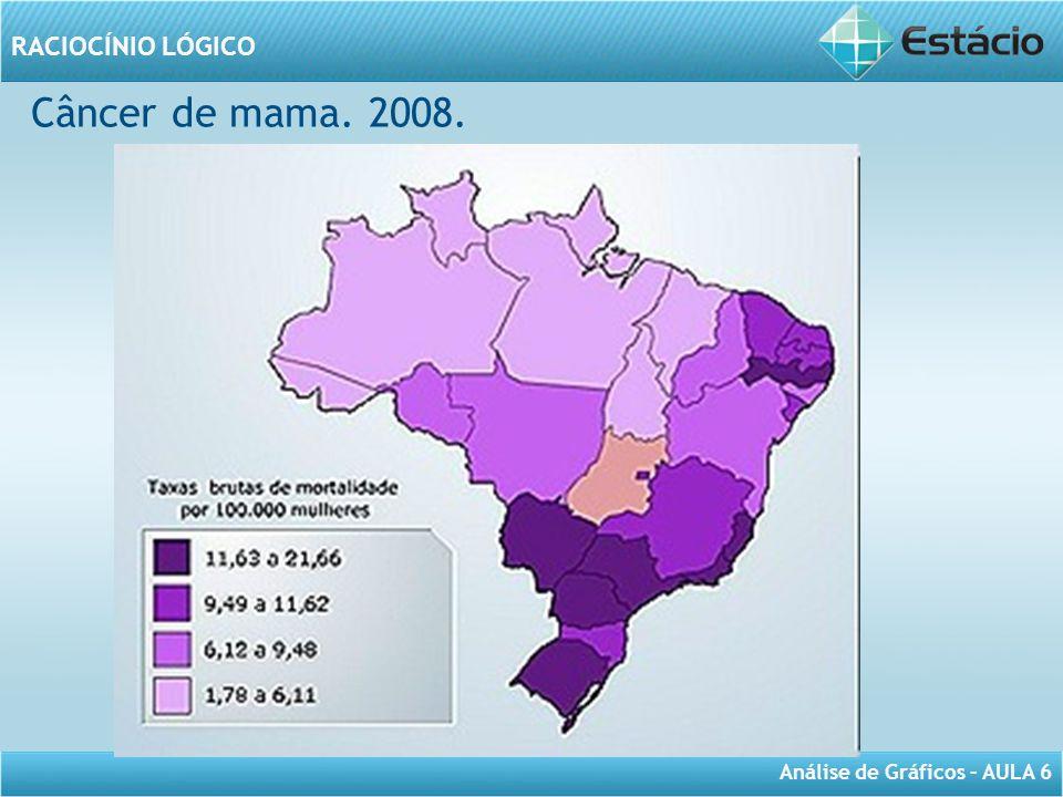 Câncer de mama. 2008.