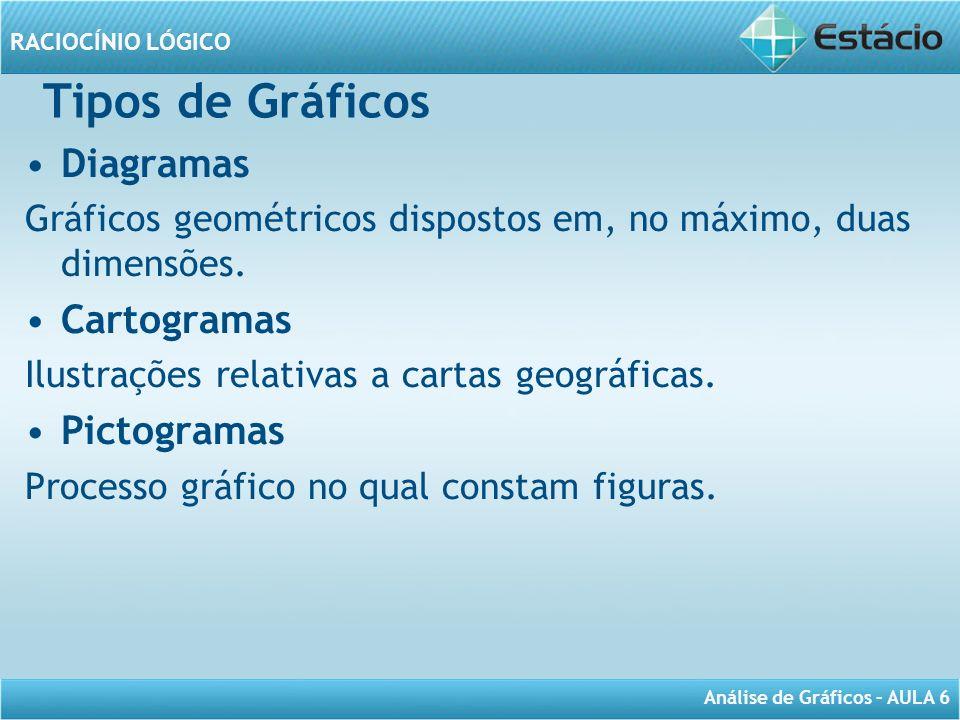 Tipos de Gráficos Diagramas Cartogramas Pictogramas
