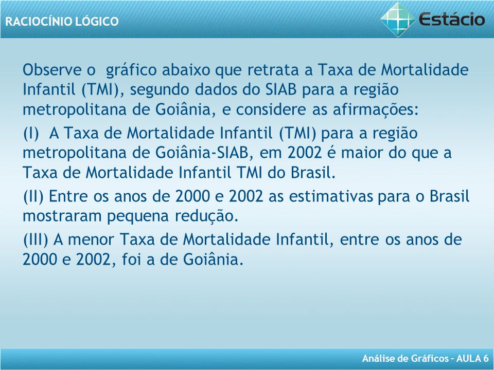 Observe o gráfico abaixo que retrata a Taxa de Mortalidade Infantil (TMI), segundo dados do SIAB para a região metropolitana de Goiânia, e considere as afirmações: