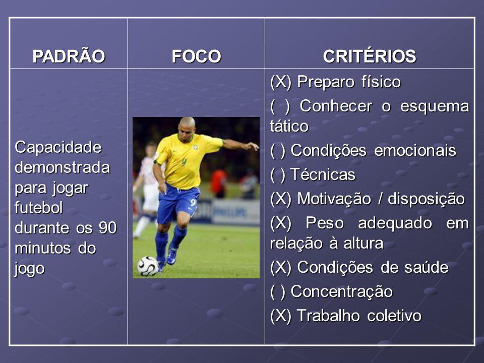 PADRÃO FOCO. CRITÉRIOS. Capacidade demonstrada para jogar futebol durante os 90 minutos do jogo. (X) Preparo físico.
