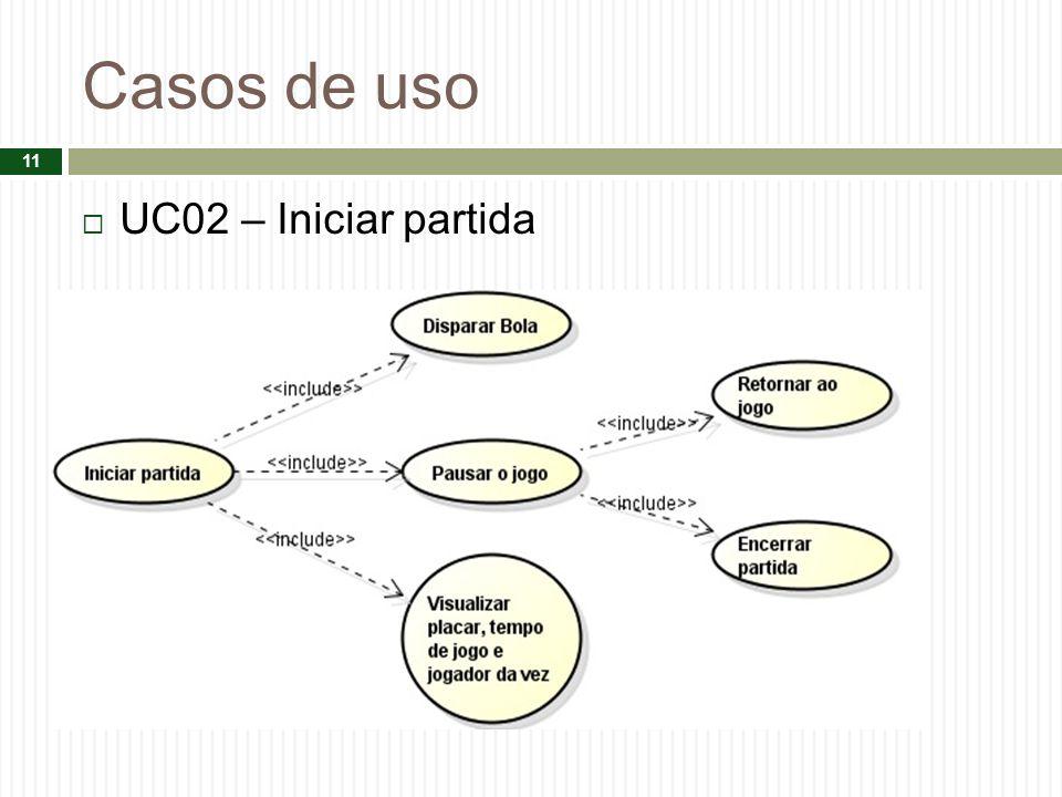 Casos de uso UC02 – Iniciar partida