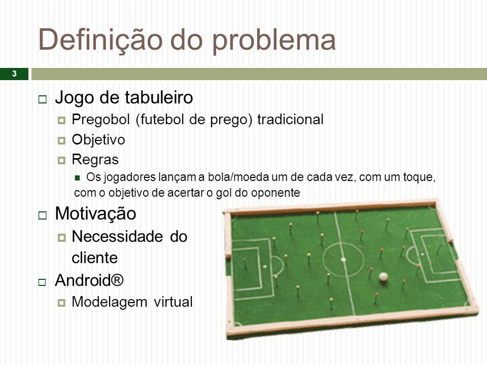 Definição do problema Jogo de tabuleiro Motivação Android®
